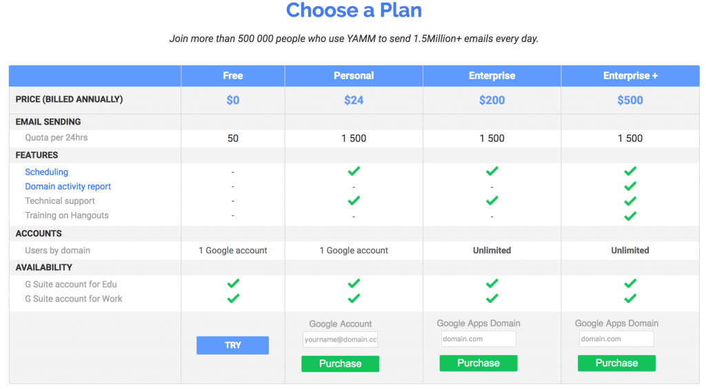 Yet another mail merge pricing