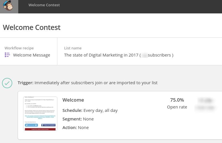 MailChimp Automation Contest